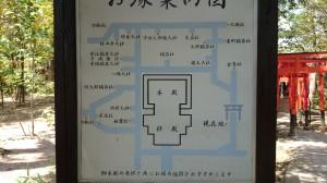 東伏見稲荷神社 お塚案内図