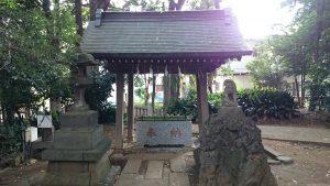 経堂天祖神社 手水舎